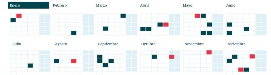 Calendario Laboral 2019 Ciudad Real.Area Privada Colegiados Ilustre Colegio De Procuradores De Baleares